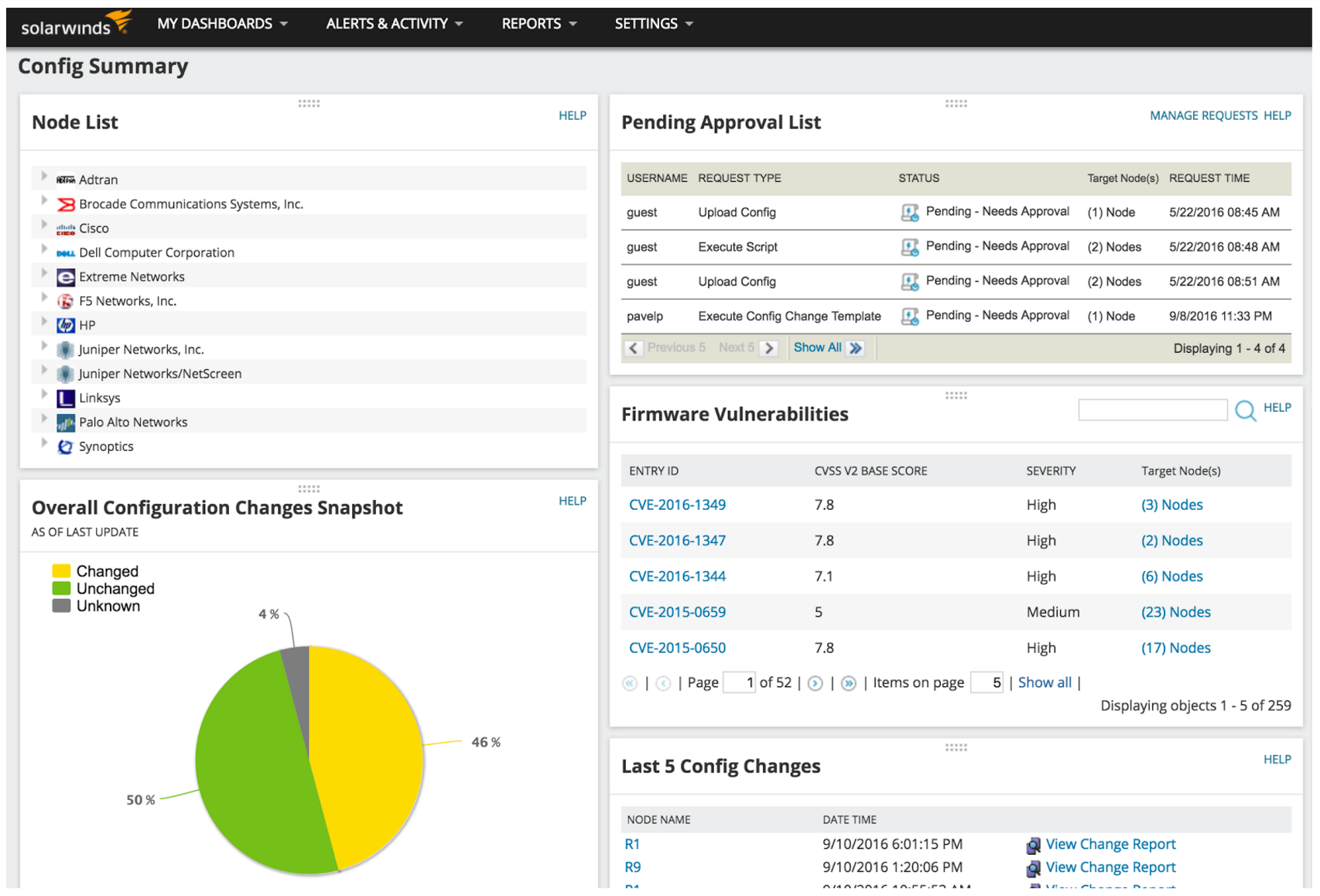 SolarWinds Network Performance Monitor netflow data