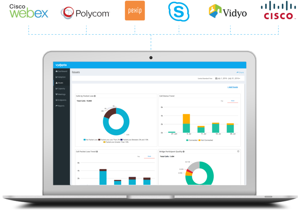 Unified communications video network assessment by Vyopta