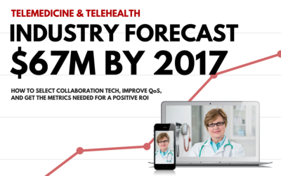 Telemedicine Forecast $67M in 2021: How to Select Collaboration Technologies, Improve QoS, and Get the Metrics You Need to Succeed